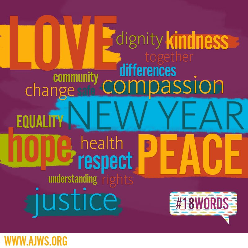 Word cloud including the most frequently occurring #18Words: New Year, love, dignity, kindness, compassion, change, community, hope, equality, health, respect, peace, justice